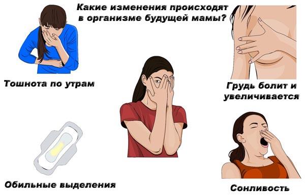 Процесс происходящий во время оргазма